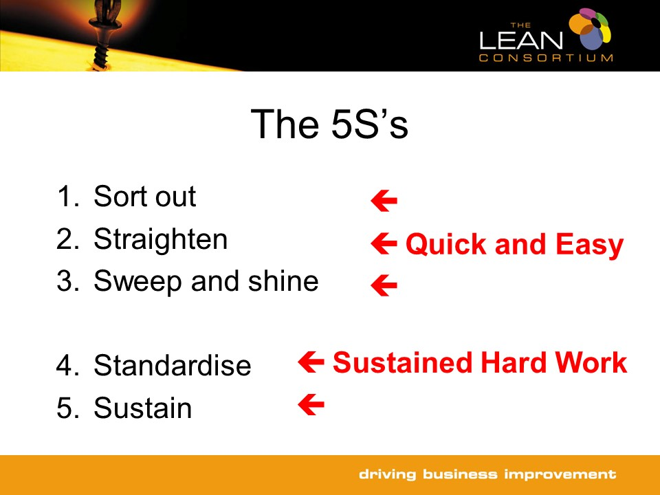 Sustaining 5S - tackling S4 and S5